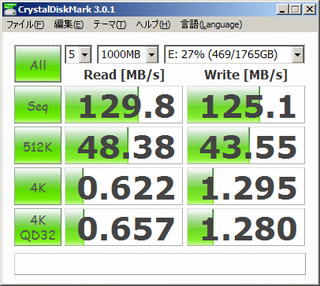 HDS5C3020ALA632_Benchmark.png